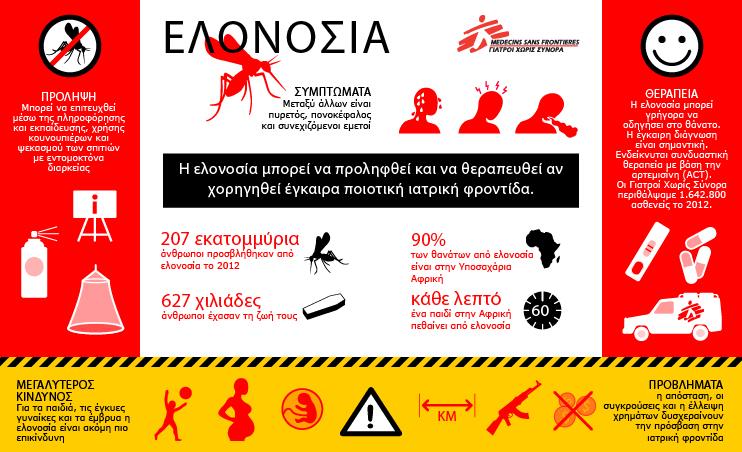 infographic_malaria_final_web_01