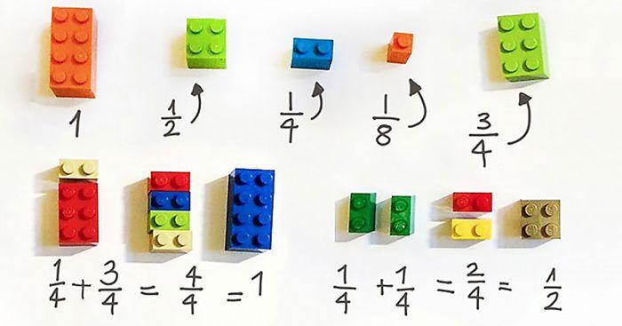μαθηματικά με LEGO