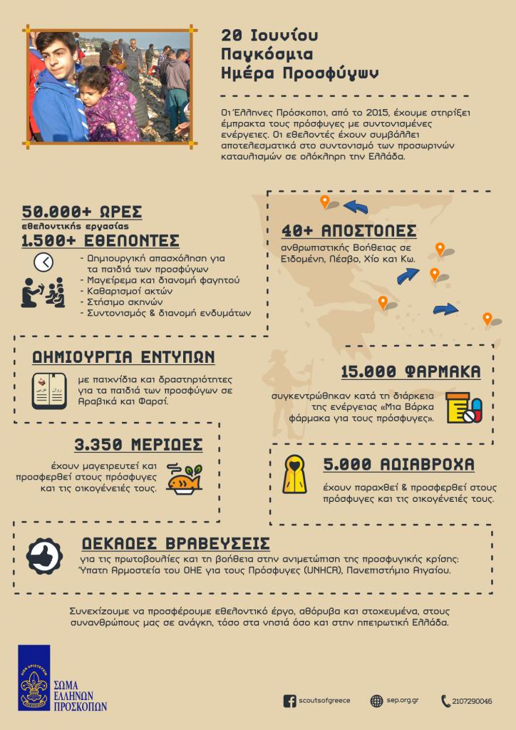 Proskopoi_Prosfiges_info